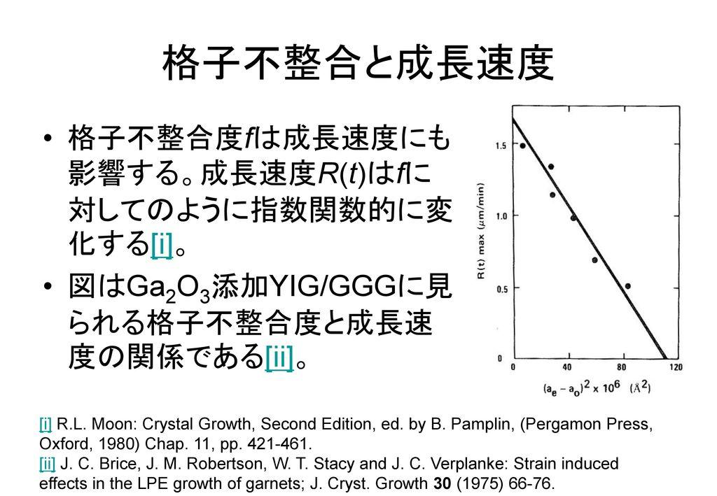 格子不整合と成長速度 格子不整合度fは成長速度にも影響する。成長速度R(t)はfに対してのように指数関数的に変化する[i]。